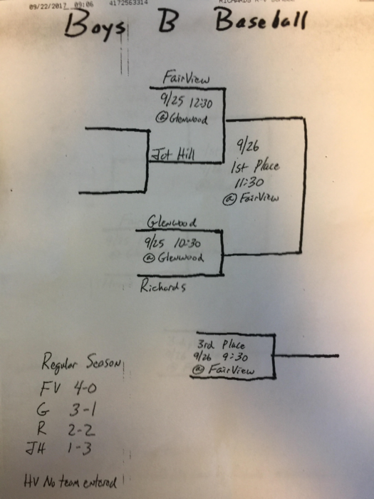 Boys  B Team Tournament Brackets