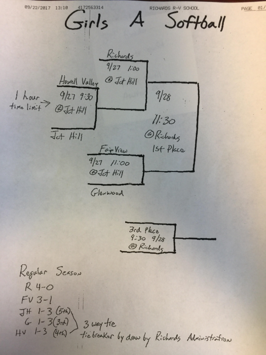 Girls A Team Softball Tournament Brackets